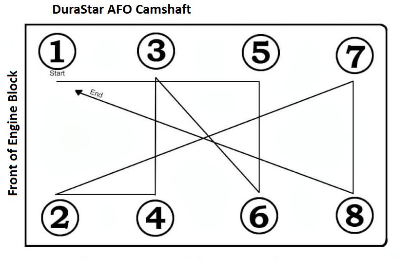 Durastar Stage 1 Duramax Alternate Firing Camshaft Built By Callies Dmax Store